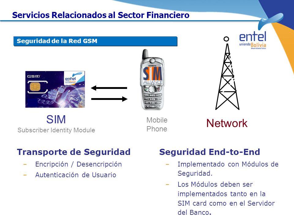 SIM Subscriber Identity Module Mobile Phone Network Seguridad de la Red GSM Seguridad End-to-End –Implementado con Módulos de Seguridad. –Los Módulos