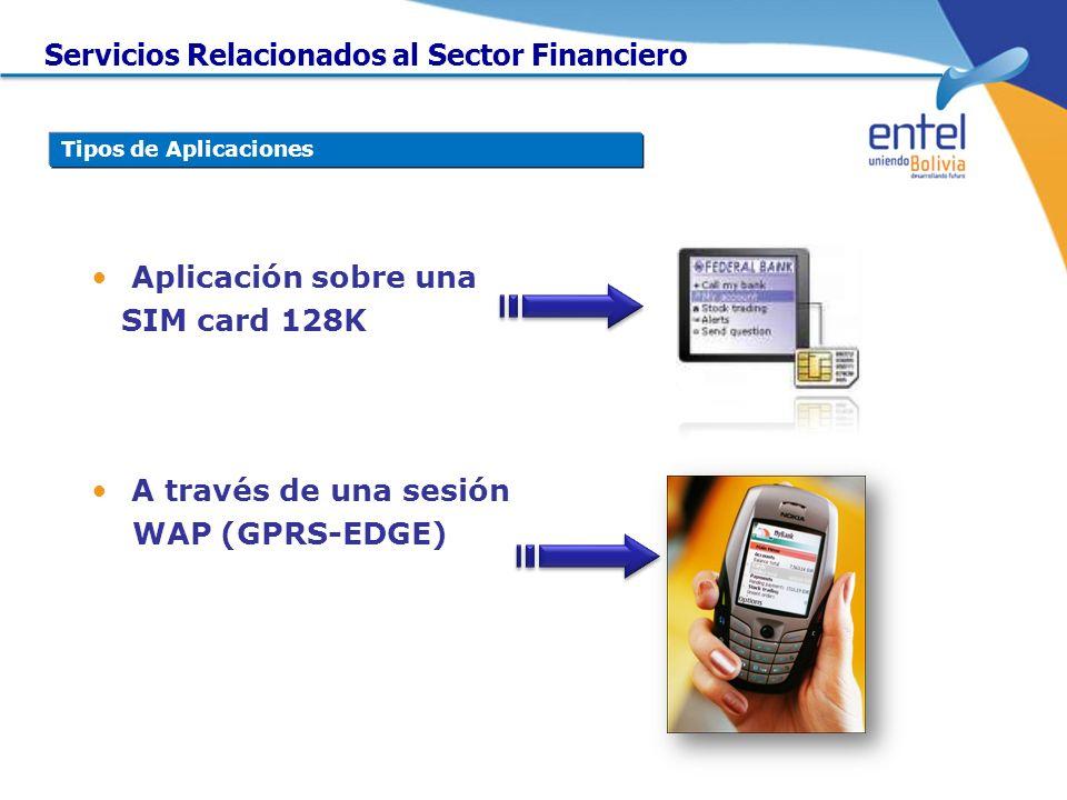 Servicios Relacionados al Sector Financiero Tipos de Aplicaciones Aplicación sobre una SIM card 128K A través de una sesión WAP (GPRS-EDGE)