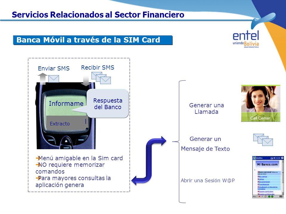 Servicios Relacionados al Sector Financiero Banca Móvil a través de la SIM Card Informame Banca Movil Extracto Respuesta del Banco Menú amigable en la