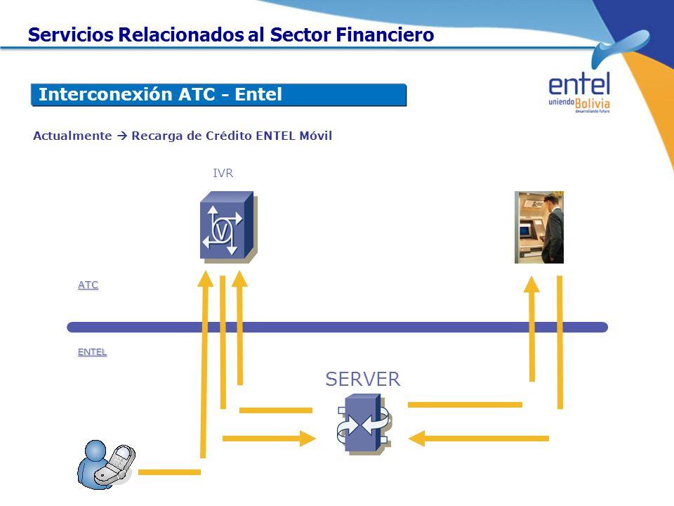 Interconexión ATC - Entel IVR SERVER ATC ENTEL Actualmente Recarga de Crédito ENTEL Móvil Servicios Relacionados al Sector Financiero