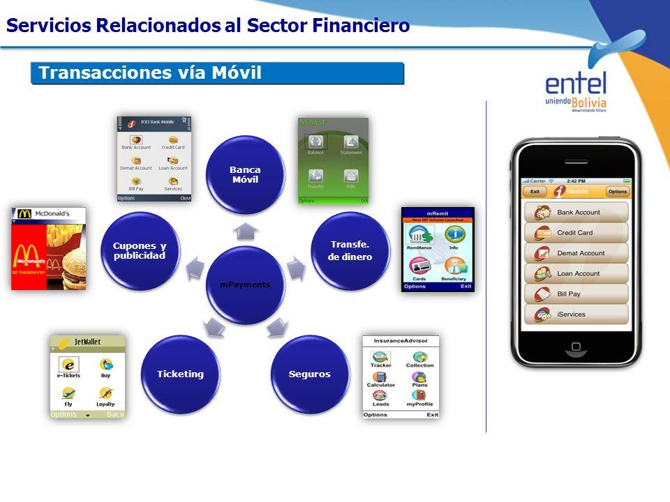 mPayments Banca Móvil Transfe. de dinero SegurosTicketing Cupones y publicidad Servicios Relacionados al Sector Financiero Transacciones vía Móvil