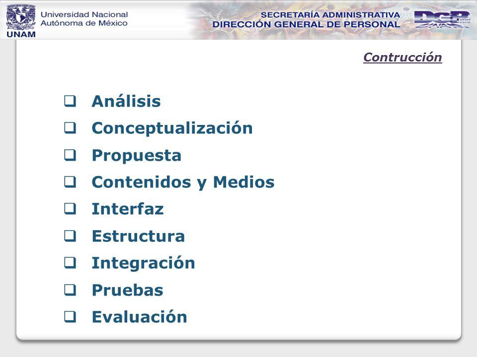 Contrucción Análisis Conceptualización Propuesta Contenidos y Medios Interfaz Estructura Integración Pruebas Evaluación