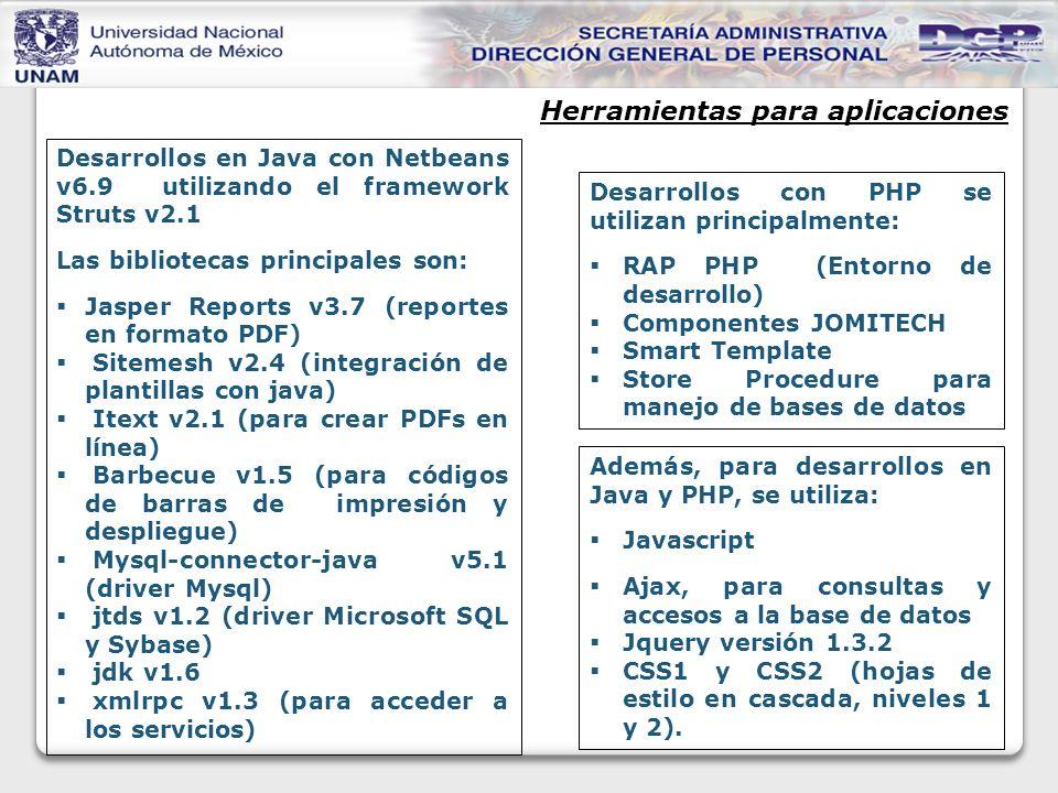 Desarrollos en Java con Netbeans v6.9 utilizando el framework Struts v2.1 Las bibliotecas principales son: Jasper Reports v3.7 (reportes en formato PDF) Sitemesh v2.4 (integración de plantillas con java) Itext v2.1 (para crear PDFs en línea) Barbecue v1.5 (para códigos de barras de impresión y despliegue) Mysql-connector-java v5.1 (driver Mysql) jtds v1.2 (driver Microsoft SQL y Sybase) jdk v1.6 xmlrpc v1.3 (para acceder a los servicios) Desarrollos con PHP se utilizan principalmente: RAP PHP (Entorno de desarrollo) Componentes JOMITECH Smart Template Store Procedure para manejo de bases de datos Además, para desarrollos en Java y PHP, se utiliza: Javascript Ajax, para consultas y accesos a la base de datos Jquery versión 1.3.2 CSS1 y CSS2 (hojas de estilo en cascada, niveles 1 y 2).