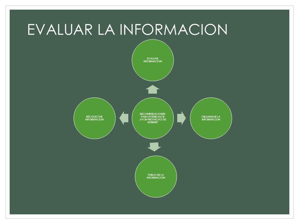 EVALUAR LA INFORMACION RECOMENDACIONES PARA PODER SACR,AYOR PROVECHO DE INTERNET EVALUAR INFORMACION ORGANIZAR LA INFORMACION PUBLICAR LA INFORMACION