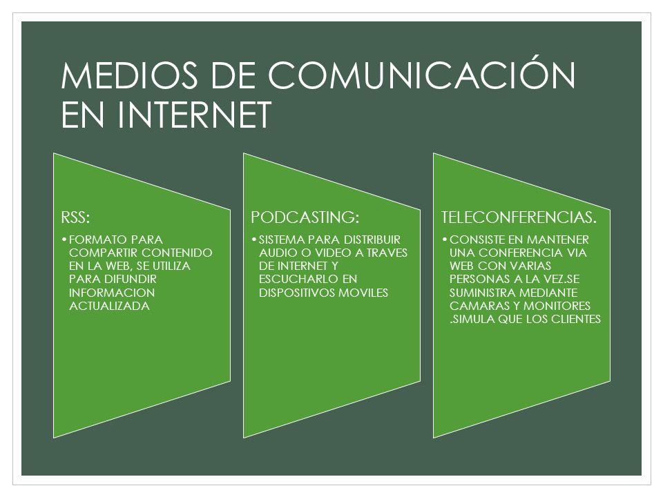 MEDIOS DE COMUNICACIÓN EN INTERNET RSS: FORMATO PARA COMPARTIR CONTENIDO EN LA WEB, SE UTILIZA PARA DIFUNDIR INFORMACION ACTUALIZADA PODCASTING: SISTE