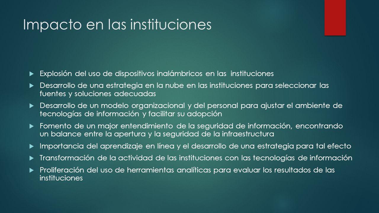 Impacto en las instituciones Explosión del uso de dispositivos inalámbricos en las instituciones Desarrollo de una estrategia en la nube en las instit