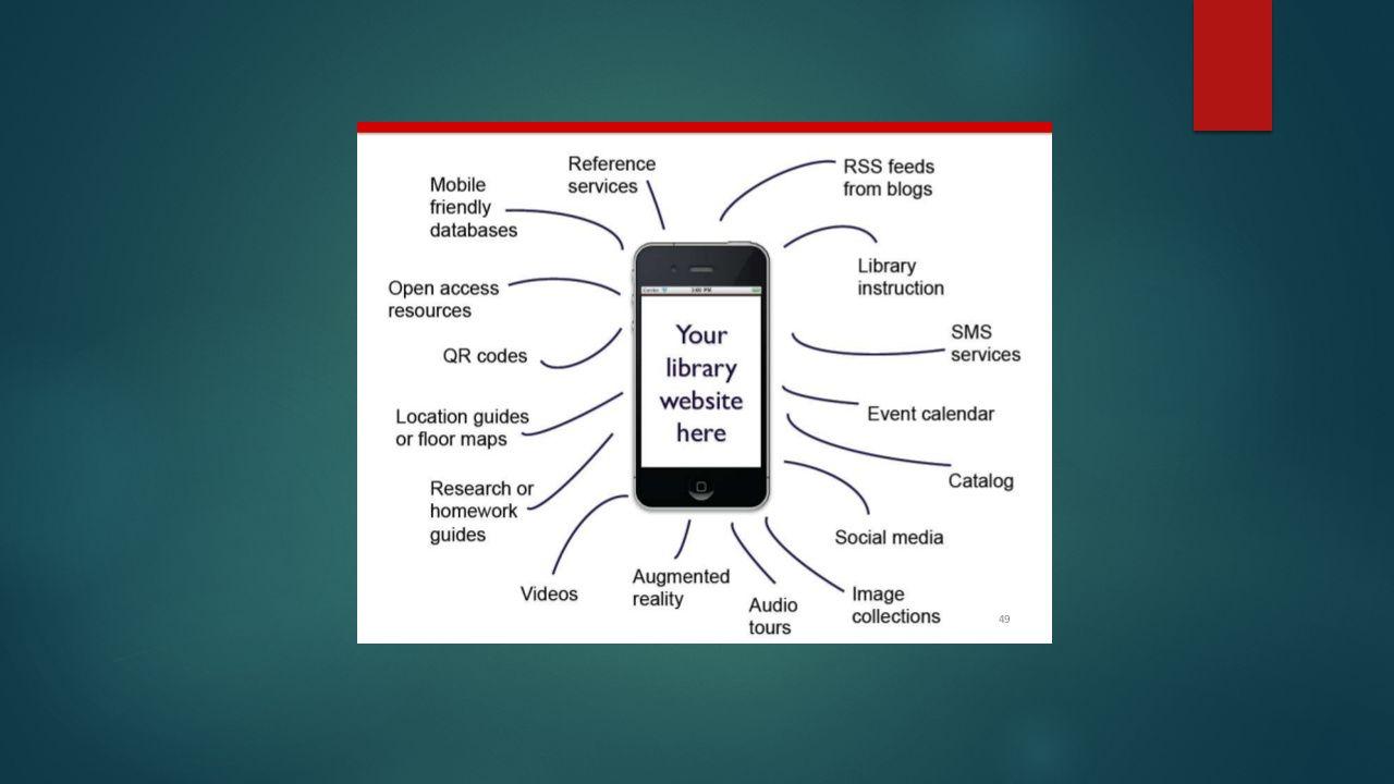 Recientes tecnologías de información para bibliotecas NFC (Near field communication) Impresoras en 3D Realidad aumentada (Google Glass Project) MOOCs (Massively Open Online Courses) Mobile apps Códigos QR (en sustitución por el NFC) Lectores de ebooks y tabletas y smartphones Uso de Pinterest y otras redes de recursos digitales Hackerspaces, makerspaces, information commons (espacios comunes digitales)