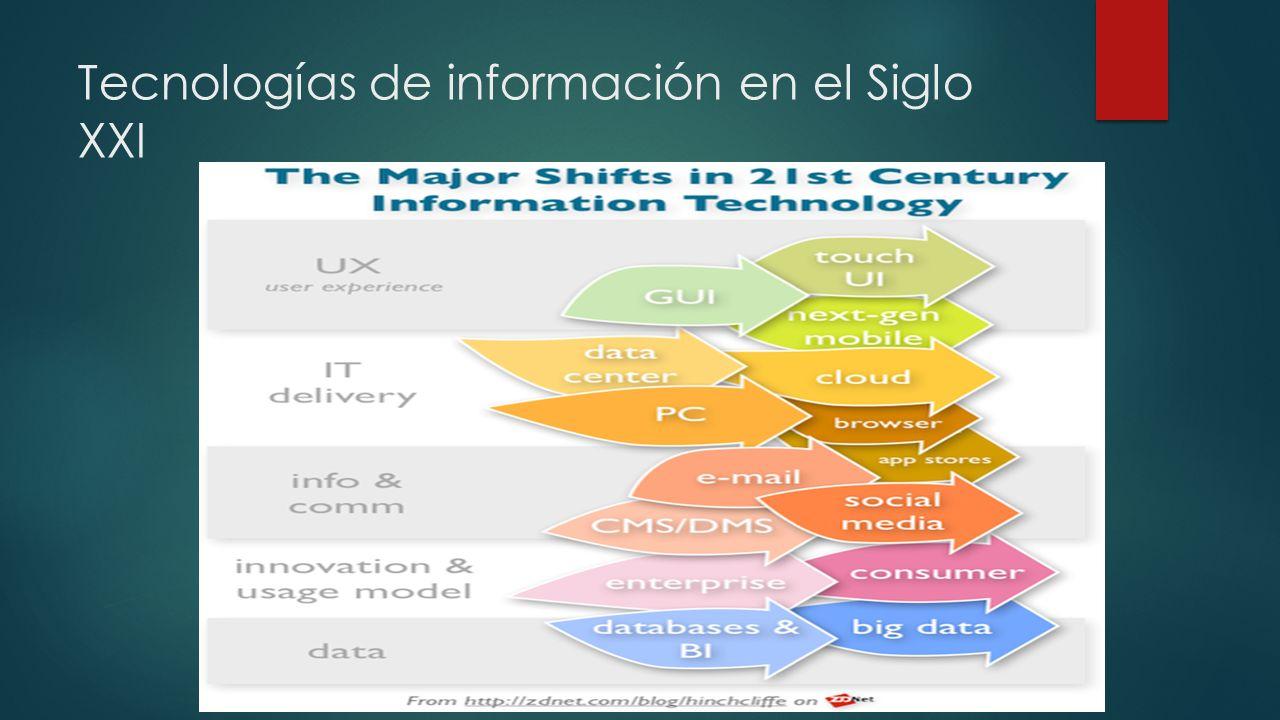 Tecnologías de información en el Siglo XXI