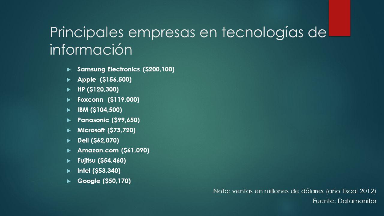 Principales empresas en tecnologías de información Samsung Electronics ($200,100) Apple ($156,500) HP ($120,300) Foxconn ($119,000) IBM ($104,500) Pan