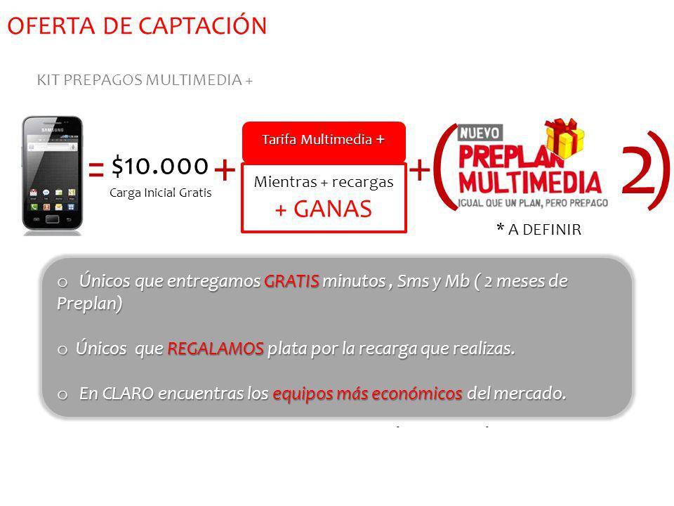 OFERTA DE CAPTACIÓN -- CHIP PREPAGO MULTIMEDIA + = Tarifa Multimedia + Mientras + recargas + GANAS o Único Chip que incluye Tarifa que te regala plata cuando recargas.