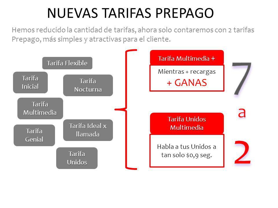 Tarifa Multimedia + Mientras + recargas + GANAS Tarifa Multimedia Unidos Habla con 4 números Unidos a $0,9 seg.