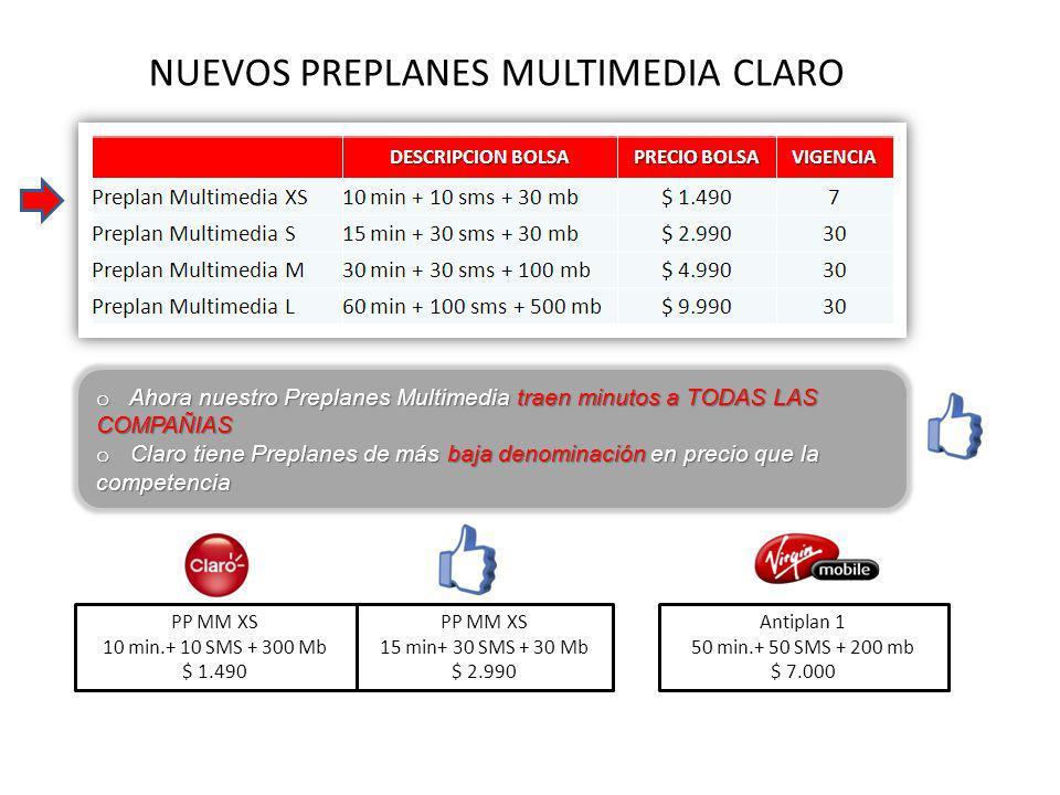 BOLSAS INTERNET MÓVIL PREPAGO o CLARO es más conveniente en PRECIO V/S MB entregado Internet móvil 1 día, 30 mb $ 990 Internet móvil 1 día, 30 mb $ 990 Semanal 7 días, 7 mb $ 990 * Promoción hasta 28.02.2013 luego regresa a 10 MB x día o CLARO cuenta con el valor unitario x MB mas económico del mercado $4 mb Internet movil 1 mes, 3GB $26 mb Bolsa mensual 150 mb $7 mb 1.000 mb x 30 dias