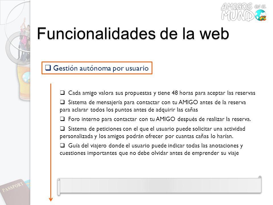 Funcionalidades de la web Gestión autónoma por usuario Cada amigo valora sus propuestas y tiene 48 horas para aceptar las reservas Sistema de mensajer