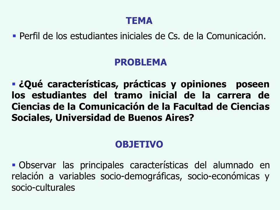 TEMA Perfil de los estudiantes iniciales de Cs. de la Comunicación. PROBLEMA ¿Qué características, prácticas y opiniones poseen los estudiantes del tr