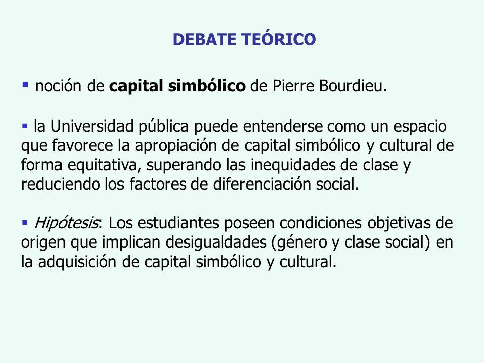 DEBATE TEÓRICO noción de capital simbólico de Pierre Bourdieu. la Universidad pública puede entenderse como un espacio que favorece la apropiación de