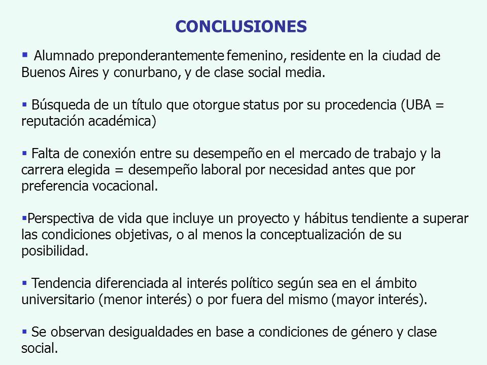 CONCLUSIONES Alumnado preponderantemente femenino, residente en la ciudad de Buenos Aires y conurbano, y de clase social media. Búsqueda de un título