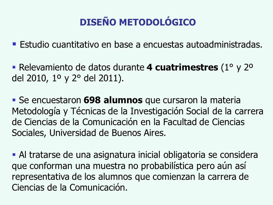 DISEÑO METODOLÓGICO Estudio cuantitativo en base a encuestas autoadministradas. Relevamiento de datos durante 4 cuatrimestres (1° y 2º del 2010, 1º y