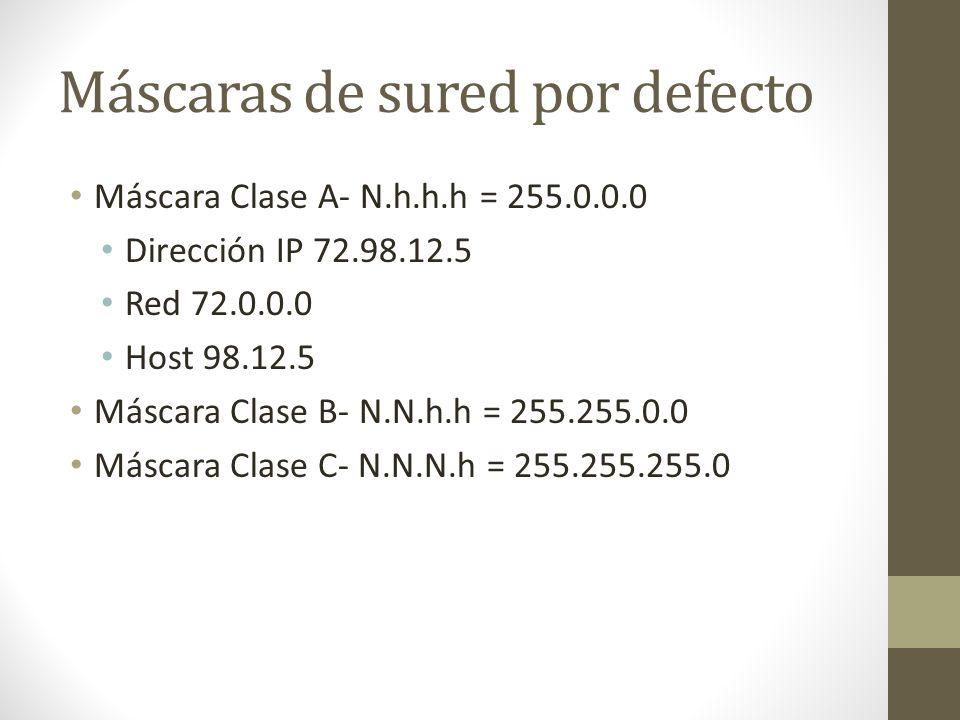 Máscaras de sured por defecto Máscara Clase A- N.h.h.h = 255.0.0.0 Dirección IP 72.98.12.5 Red 72.0.0.0 Host 98.12.5 Máscara Clase B- N.N.h.h = 255.25