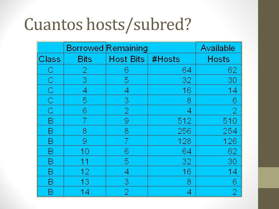 Cuantos hosts/subred?