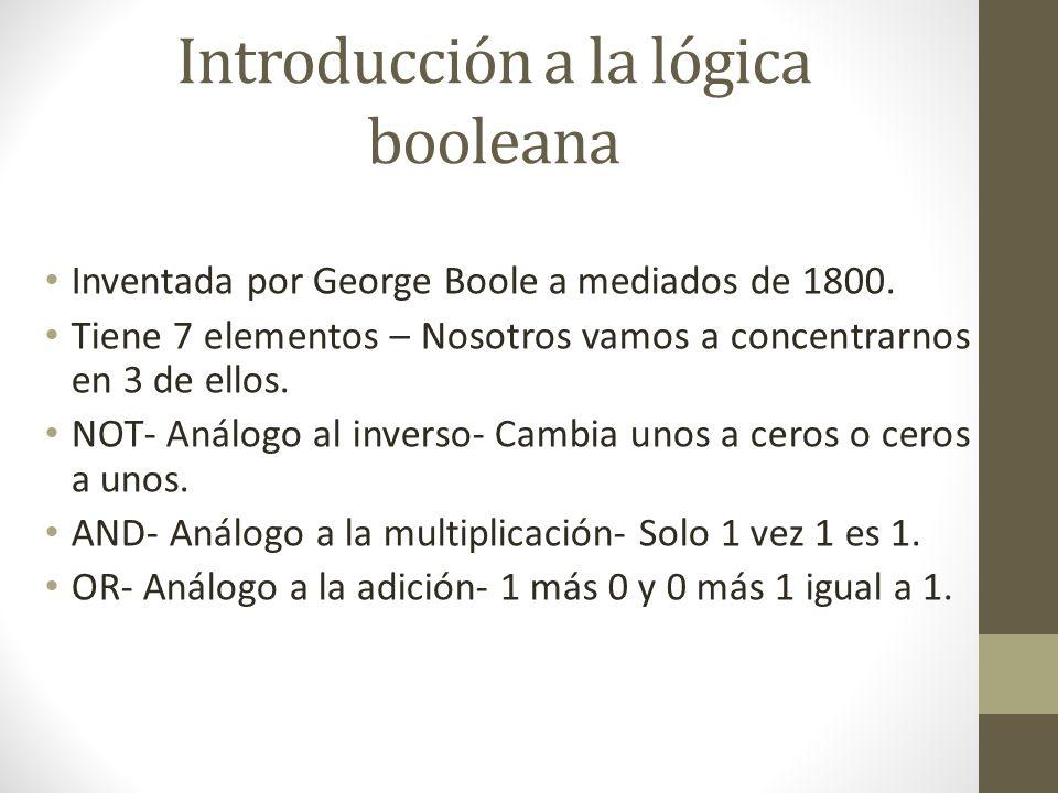 Introducción a la lógica booleana Inventada por George Boole a mediados de 1800. Tiene 7 elementos – Nosotros vamos a concentrarnos en 3 de ellos. NOT