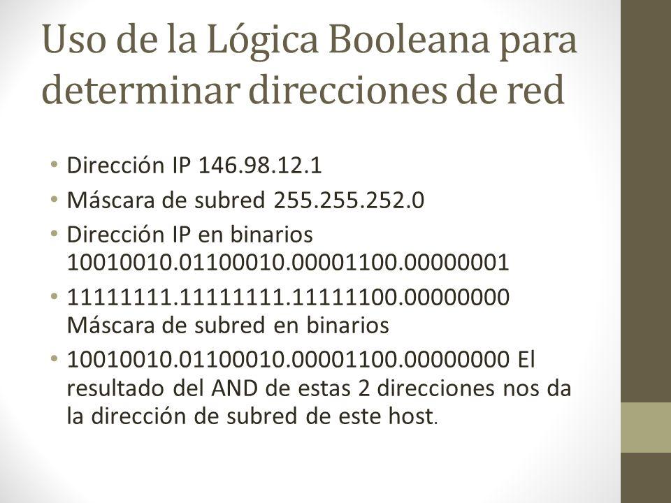 Uso de la Lógica Booleana para determinar direcciones de red Dirección IP 146.98.12.1 Máscara de subred 255.255.252.0 Dirección IP en binarios 1001001