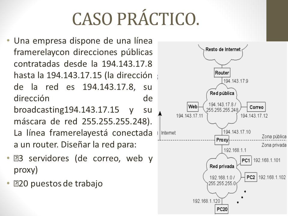 CASO PRÁCTICO. Una empresa dispone de una línea framerelaycon direcciones públicas contratadas desde la 194.143.17.8 hasta la 194.143.17.15 (la direcc