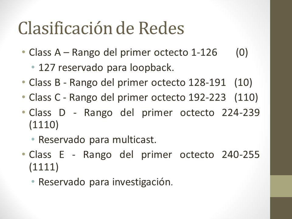 Clasificación de Redes Class A – Rango del primer octecto 1-126 (0) 127 reservado para loopback. Class B - Rango del primer octecto 128-191 (10) Class