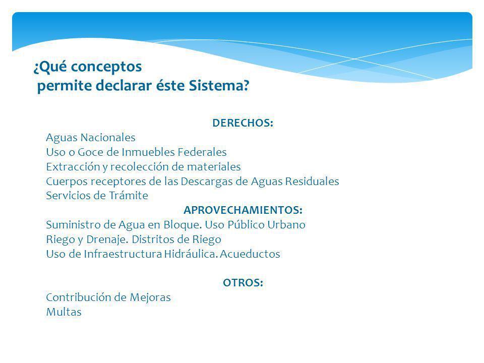 DERECHOS: Aguas Nacionales Uso o Goce de Inmuebles Federales Extracción y recolección de materiales Cuerpos receptores de las Descargas de Aguas Resid