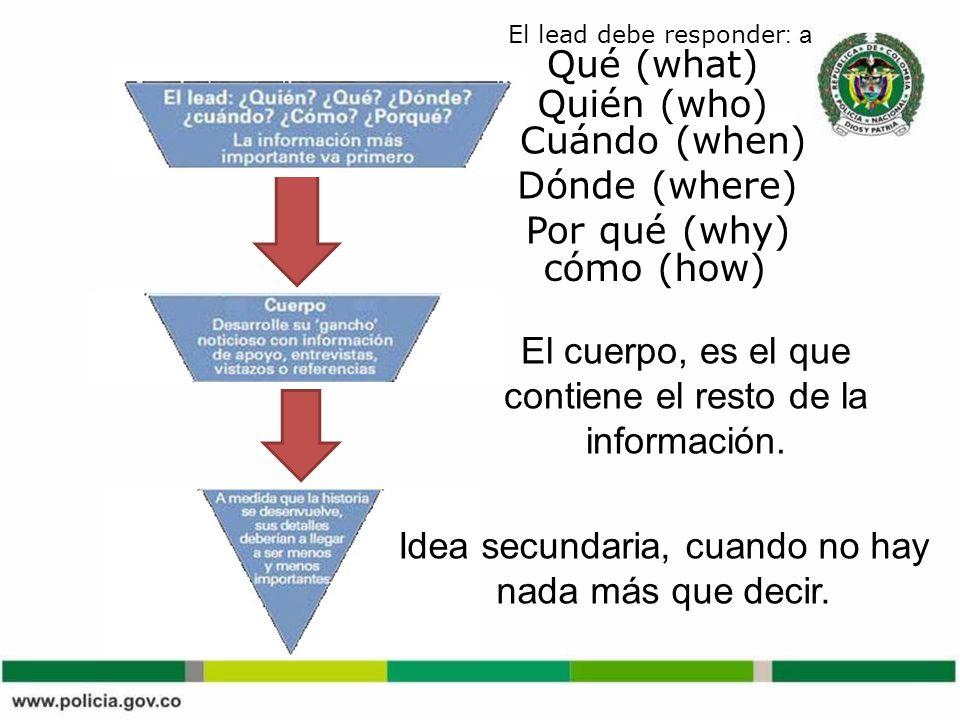 Qué (what) Por qué (why) cómo (how) El lead debe responder : a Idea secundaria, cuando no hay nada más que decir.