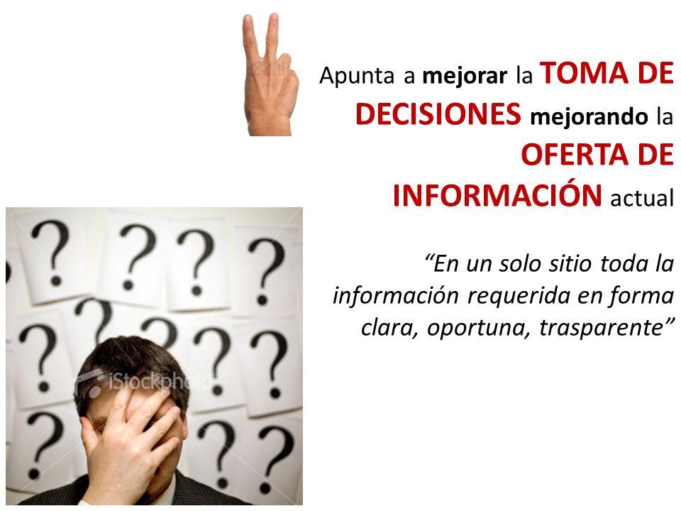 Apunta a mejorar la TOMA DE DECISIONES mejorando la OFERTA DE INFORMACIÓN actual En un solo sitio toda la información requerida en forma clara, oportuna, trasparente
