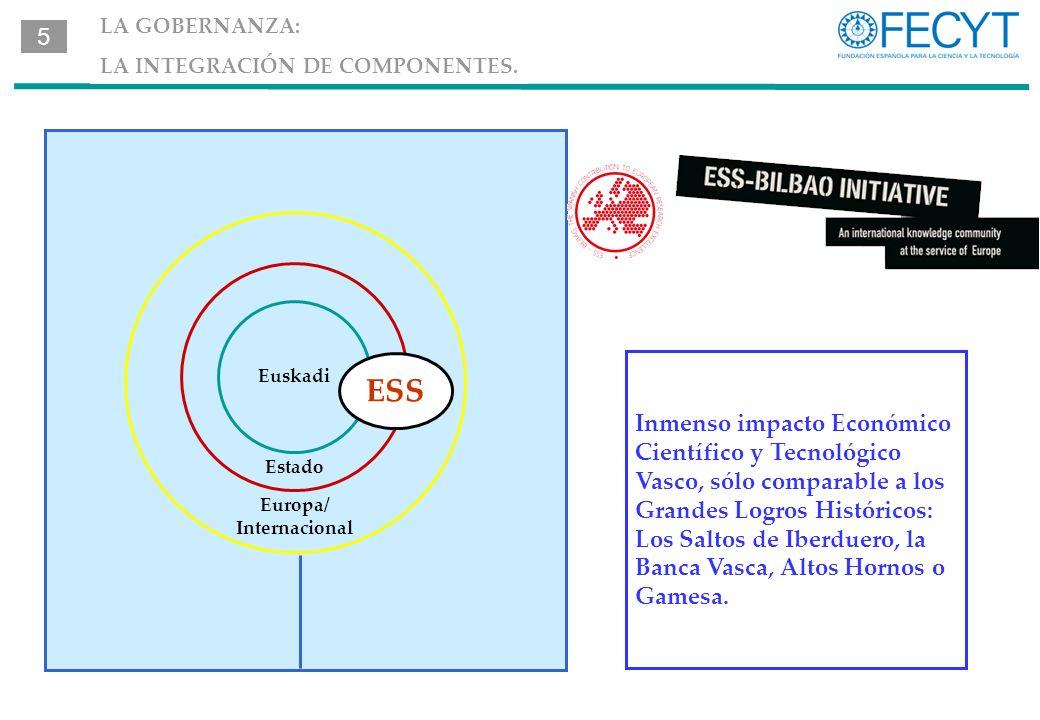Euskadi Estado Europa/ Internacional ESS Inmenso impacto Económico Científico y Tecnológico Vasco, sólo comparable a los Grandes Logros Históricos: Los Saltos de Iberduero, la Banca Vasca, Altos Hornos o Gamesa.