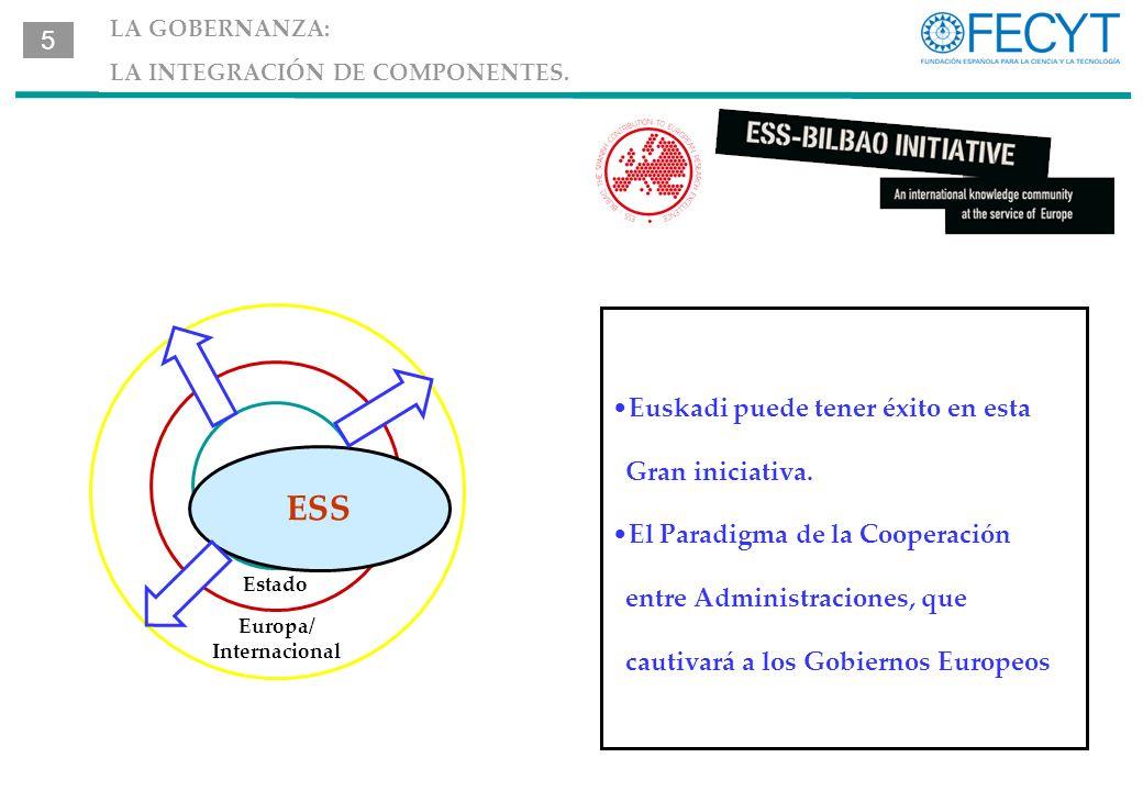 Euskadi puede tener éxito en esta Gran iniciativa.