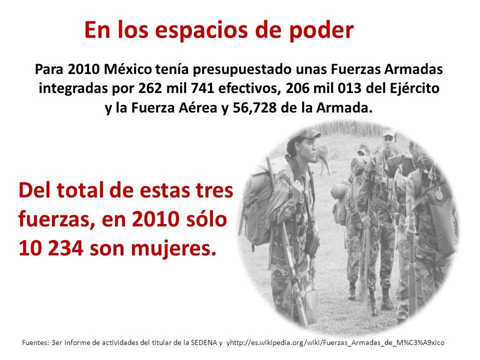Fuentes: 3er informe de actividades del titular de la SEDENA y yhttp://es.wikipedia.org/wiki/Fuerzas_Armadas_de_M%C3%A9xico Para 2010 México tenía presupuestado unas Fuerzas Armadas integradas por 262 mil 741 efectivos, 206 mil 013 del Ejército y la Fuerza Aérea y 56,728 de la Armada.