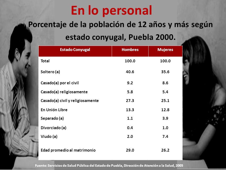 En lo personal Porcentaje de la población de 12 años y más según estado conyugal, Puebla 2000.