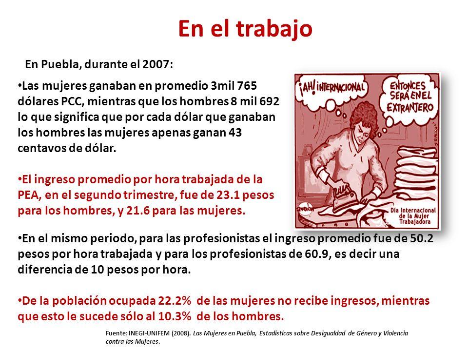 En el trabajo Las mujeres ganaban en promedio 3mil 765 dólares PCC, mientras que los hombres 8 mil 692 lo que significa que por cada dólar que ganaban los hombres las mujeres apenas ganan 43 centavos de dólar.