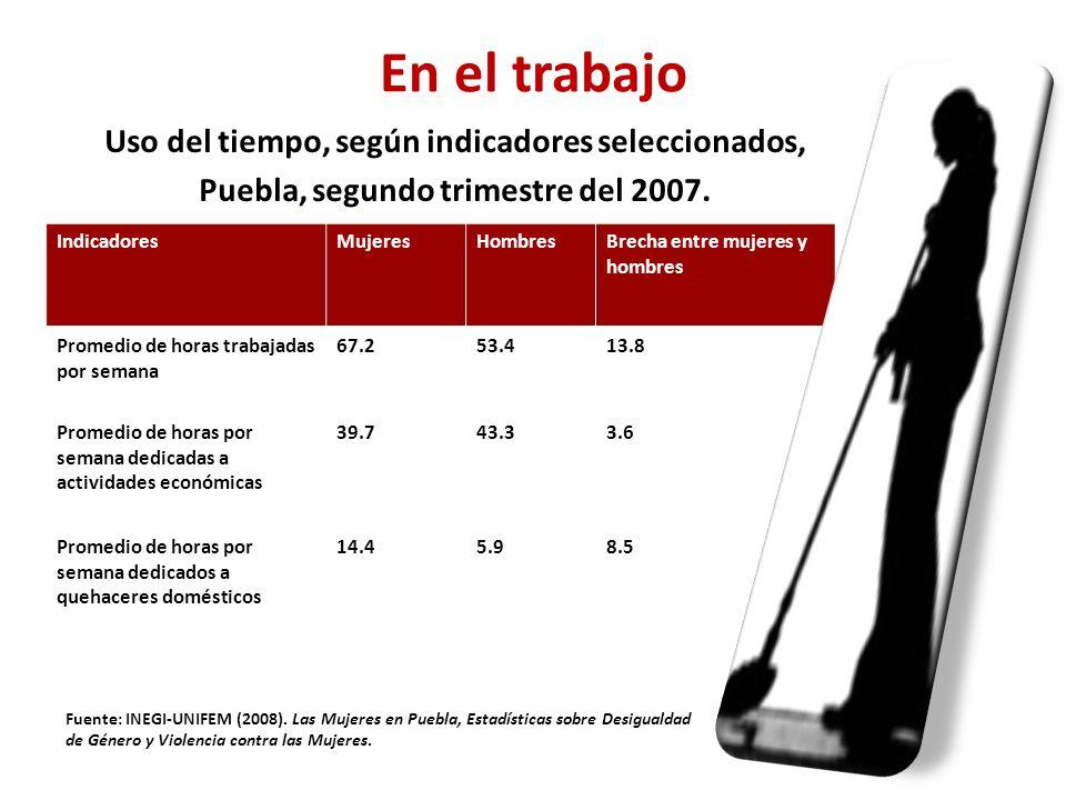 Uso del tiempo, según indicadores seleccionados, Puebla, segundo trimestre del 2007.