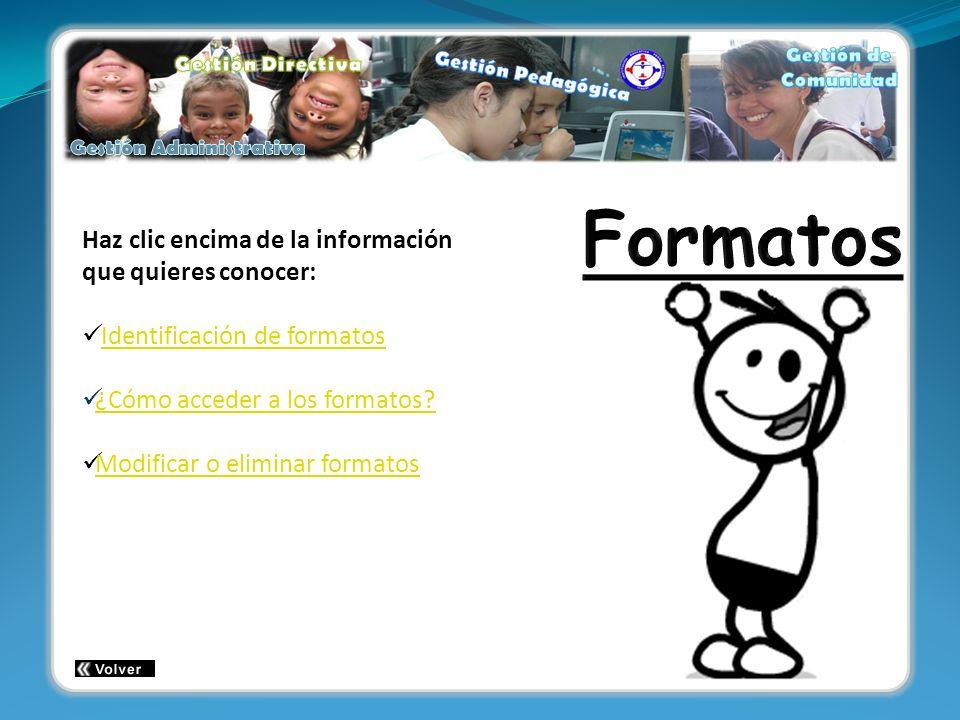 Haz clic encima de la información que quieres conocer: Identificación de formatos ¿Cómo acceder a los formatos? Modificar o eliminar formatos