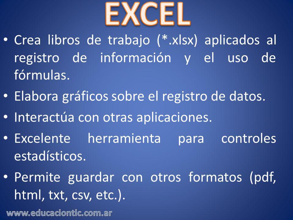 Crea libros de trabajo (*.xlsx) aplicados al registro de información y el uso de fórmulas. Elabora gráficos sobre el registro de datos. Interactúa con