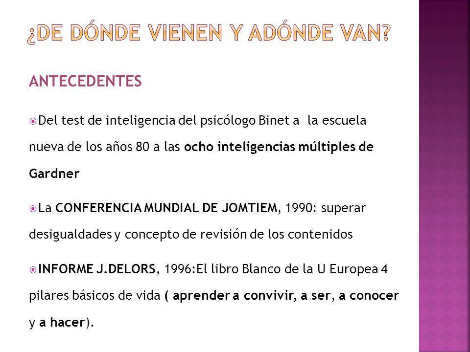 Del test de inteligencia del psicólogo Binet a la escuela nueva de los años 80 a las ocho inteligencias múltiples de Gardner La CONFERENCIA MUNDIAL DE