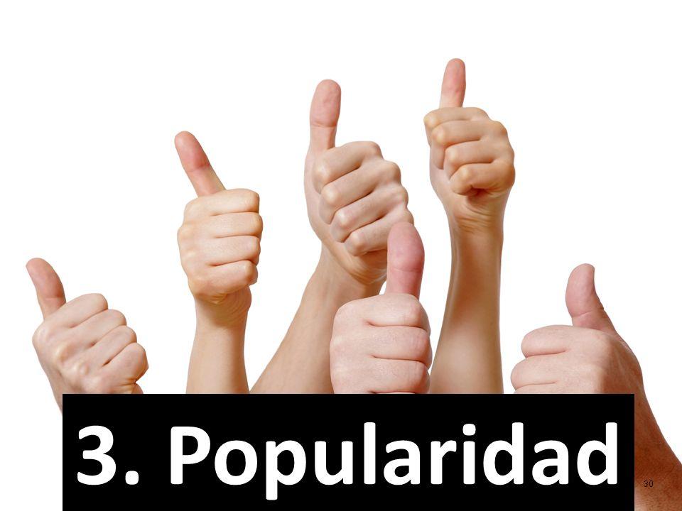 30 3. Popularidad