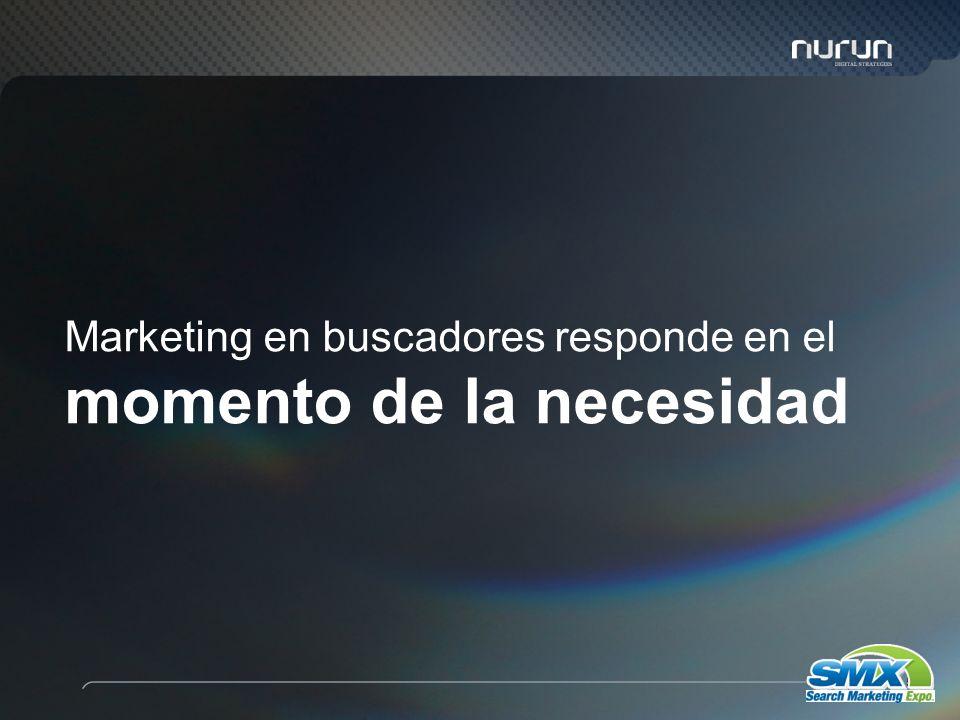 51 Marketing en buscadores responde en el momento de la necesidad