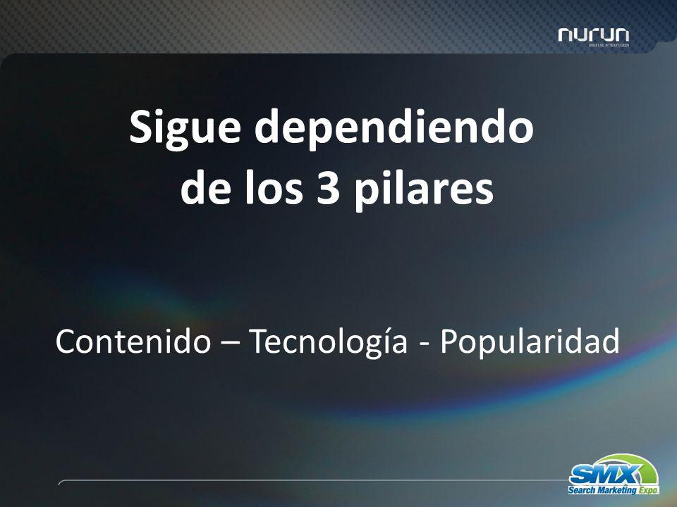53 Contenido – Tecnología - Popularidad Sigue dependiendo de los 3 pilares