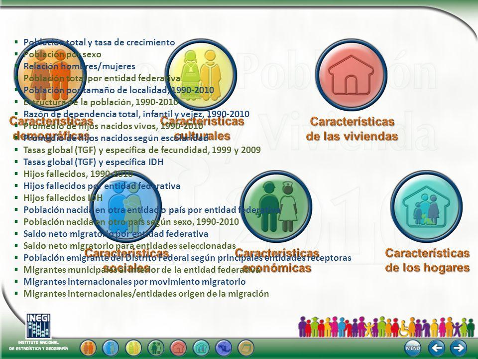 Población total y tasa de crecimiento Población por sexo Relación hombres/mujeres Población total por entidad federativa Población por tamaño de local
