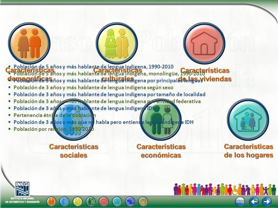 Población de 5 años y más hablante de lengua indígena, 1990-2010 Población de 5 años y más hablante de lengua indígena, monolingüe, 1990-2010 Població