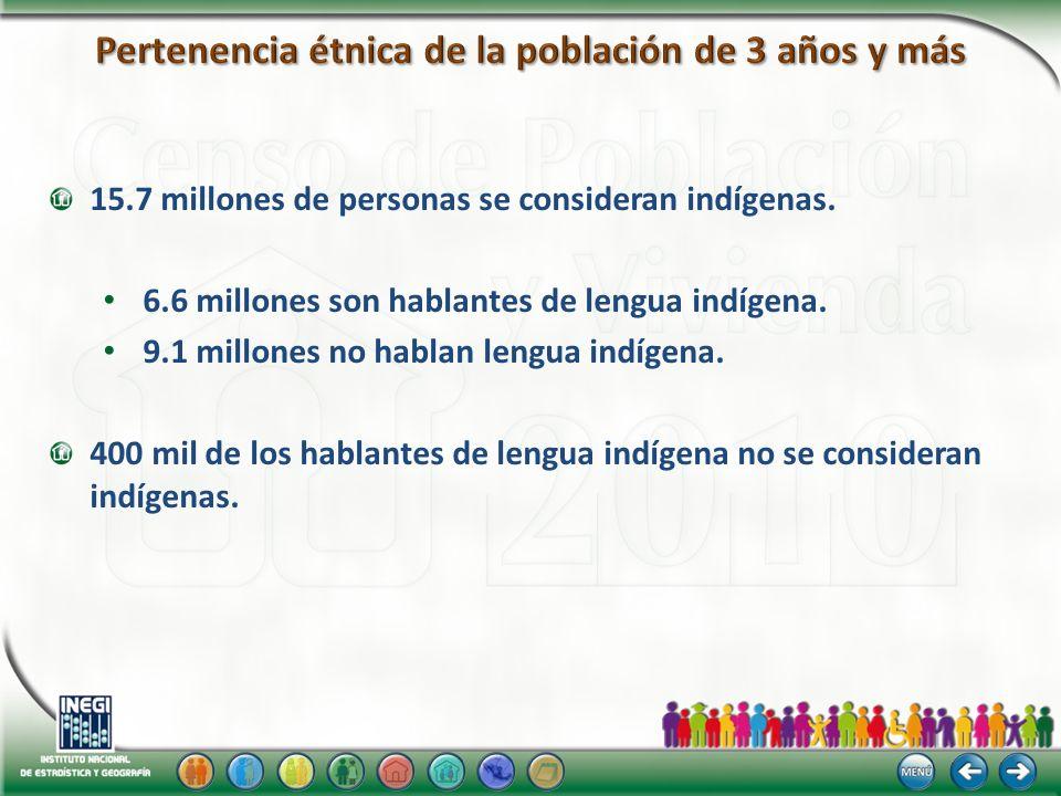 15.7 millones de personas se consideran indígenas. 6.6 millones son hablantes de lengua indígena. 9.1 millones no hablan lengua indígena. 400 mil de l
