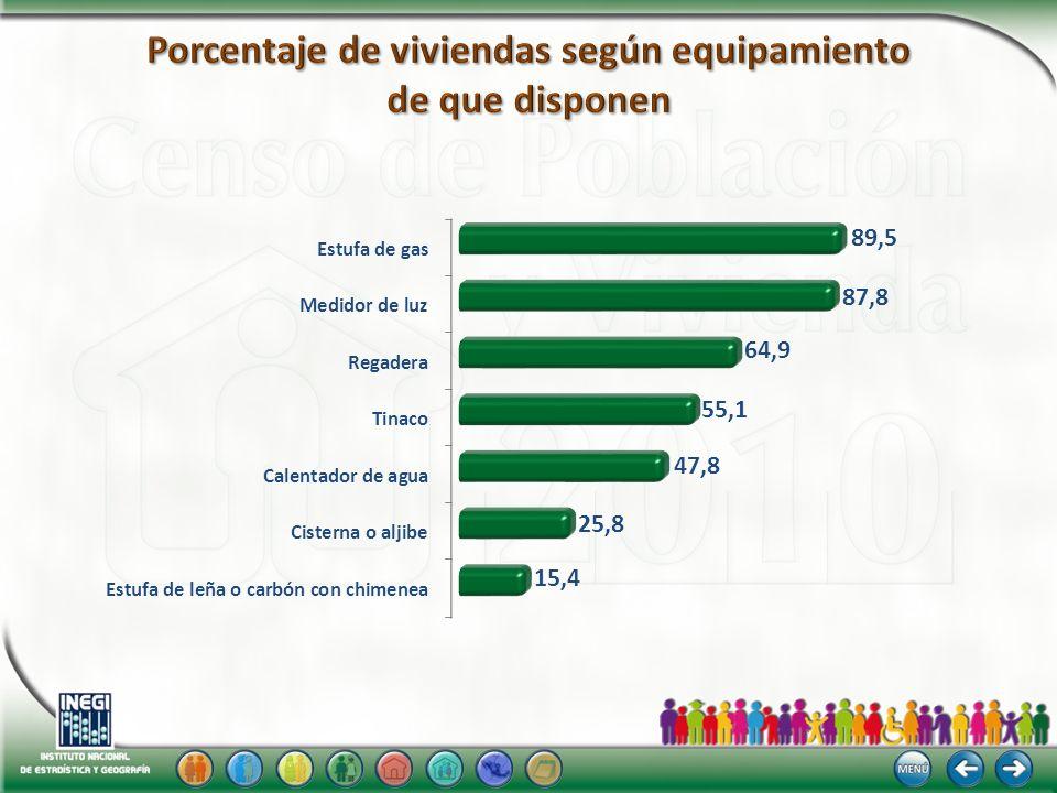 Hogares según tipo y su población Porcentaje de hogares con jefatura femenina por entidad federativa Población infantil en hogares según condición de presencia de los padres
