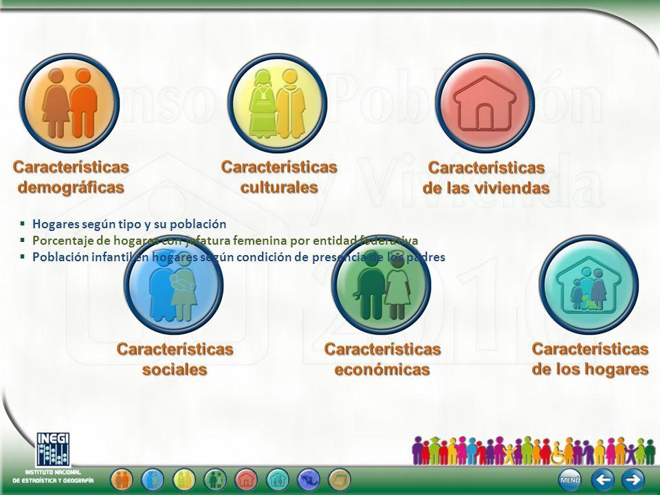Hogares según tipo y su población Porcentaje de hogares con jefatura femenina por entidad federativa Población infantil en hogares según condición de