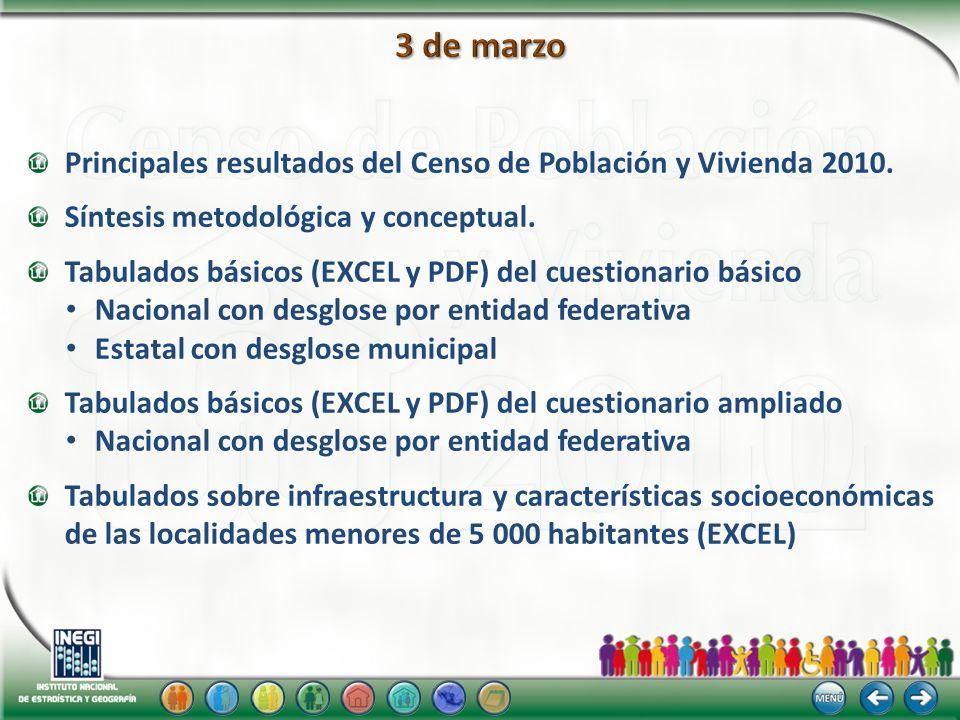 Principales resultados del Censo de Población y Vivienda 2010. Síntesis metodológica y conceptual. Tabulados básicos (EXCEL y PDF) del cuestionario bá