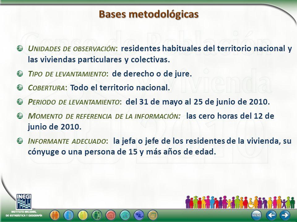 U NIDADES DE OBSERVACIÓN : residentes habituales del territorio nacional y las viviendas particulares y colectivas. T IPO DE LEVANTAMIENTO : de derech