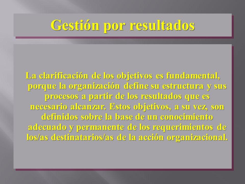 Gestión por resultados La clarificación de los objetivos es fundamental, porque la organización define su estructura y sus procesos a partir de los re